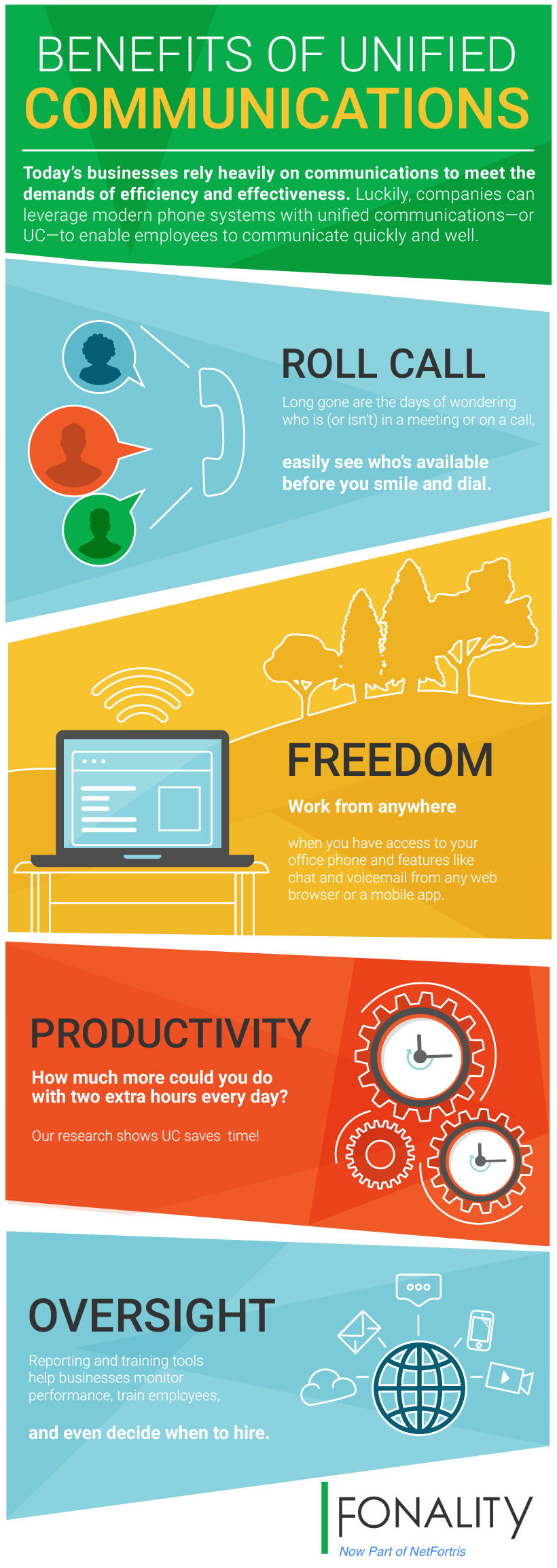 Fonality-Australia-Unified-Communication-Benefits-Infographic